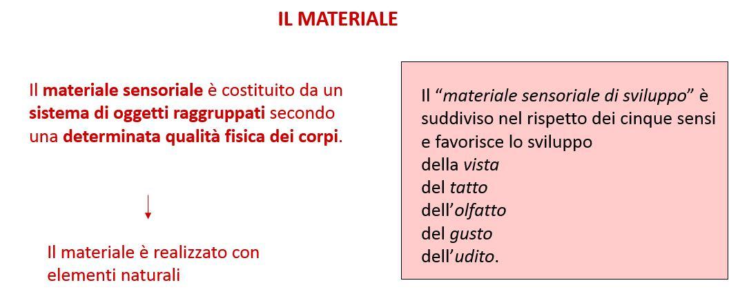 Il Materiale - Metodo Montessori